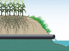 conventional drainage